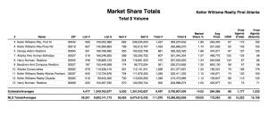 KW blog Stats 2012